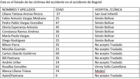 Avioneta accidentada tenía planeado recoger a Andrés Pastrana y M. Lucía Ramírez