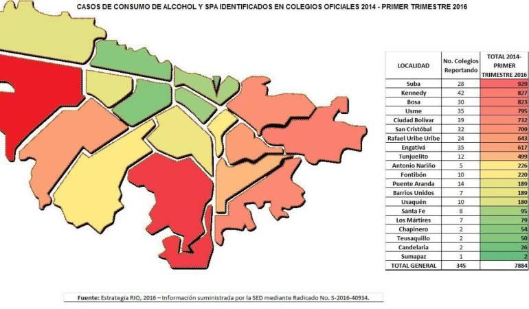 Crece consumo de drogas en colegios de Bogotá