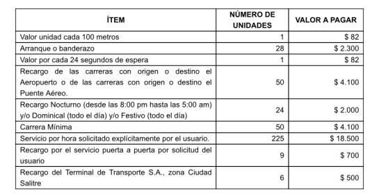 Nuevas tarifas taxis en bogot comienzan a regir nuevas for Jardin botanico bogota tarifas 2016