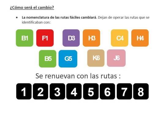 ¡Entérese! Abren 8 nuevas rutas fáciles en TransMilenio