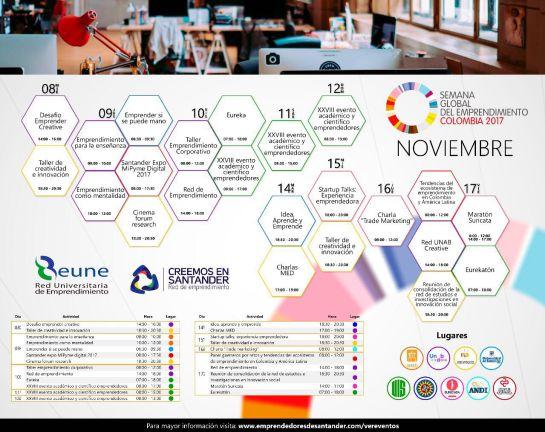 Semana Global Emprendimiento Colombia 2017: Fuerza y desarrollo, emprendimiento santandereano