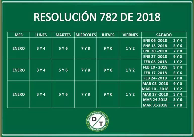 Este martes 2 de enero cambia el pico y placa en Bucaramanga: Este martes 2 de enero cambia el pico y placa en Bucaramanga