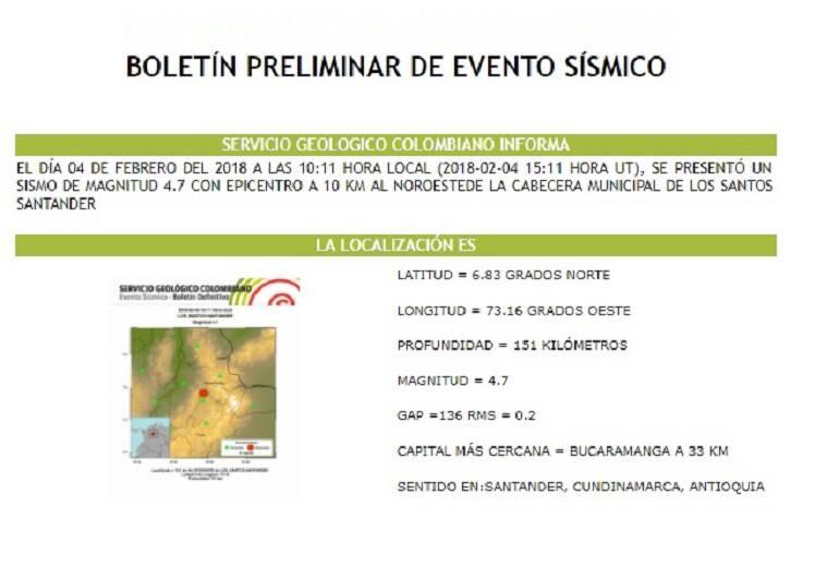 SISMO, TEMBLOR, MOVIMIENTO: Tembló en Bucaramanga