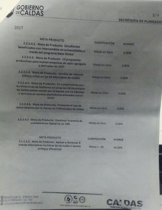 Manizales; Caldas; Plan de Desarrollo: Diputado cuestiona avance del Plan de Desarrollo de Caldas