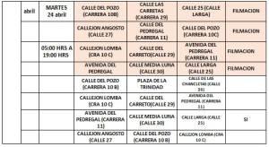 """Cambios viales 23 y 24 de abril por grabación de """"Gemini Man"""" en Cartagena"""