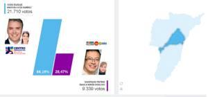 Calarcá  Duque 21.710 votos  Petro 9.339 votos