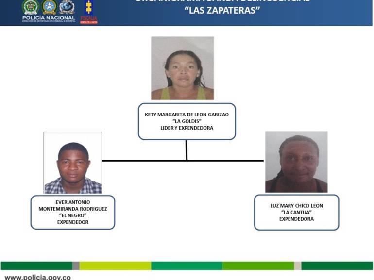 """Desarticulan banda de microtráfico """"Las zapateras"""" en Cartagena: Desarticulan banda de microtráfico """"Las zapateras"""" en Cartagena"""