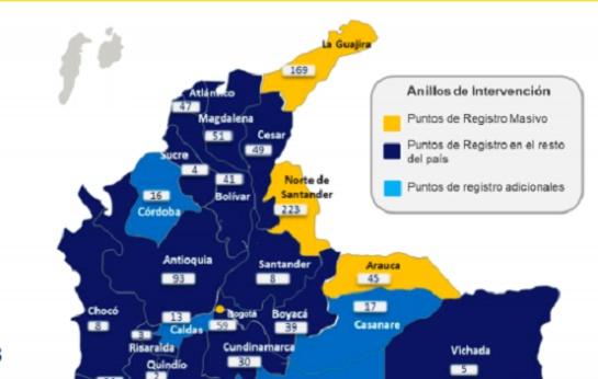 Venezolanos en Colombia: Más de 5.000 venezolanos residen en el departamento de Sucre