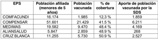 Casos de H1N1: Confirman 163 casos de H1N1 en Bogotá