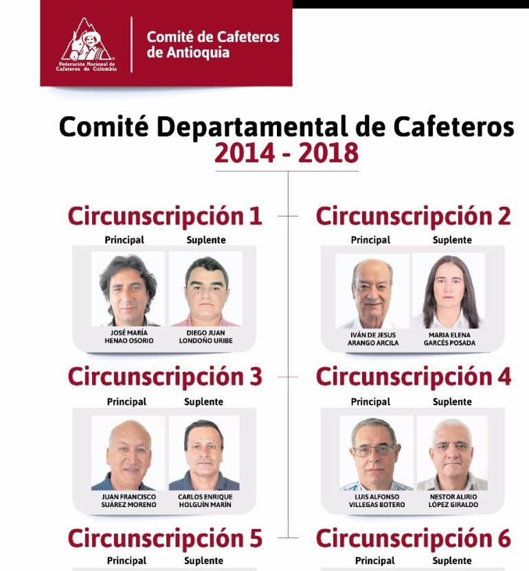 comites, cafeteros, Antioquia: Quedaron conformados los Comités de Cafeteros en Antioquia
