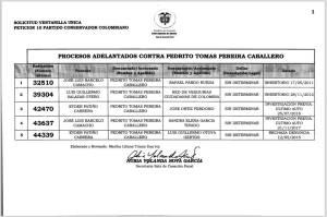 Ternado a alcaldía de Cartagena no tiene investigaciones formales en C.S.J.: Ternado a alcaldía de Cartagena no tiene investigaciones formales en C.S.J.