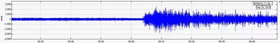 Aumento de amplitud del registro de tremor volcánico continuo