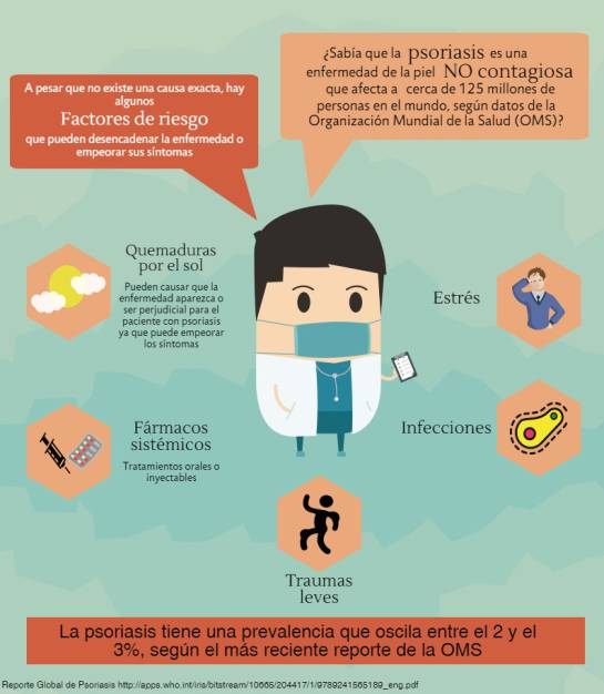 Psoriasis: Factores que pueden desencadenar la psoriasis