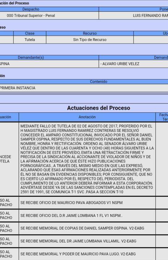 Daniel Samper Ospina gana tutela a Álvaro Uribe, quien tiene 48 horas para rectificar