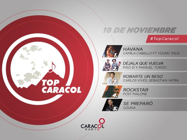 Top Caracol, 18 de noviembre