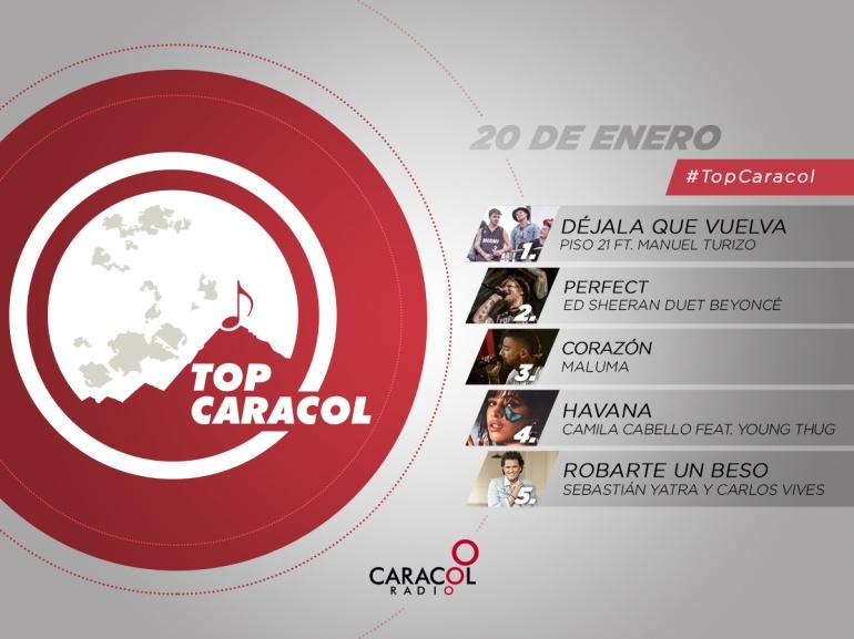 Top Caracol, 20 de enero