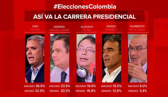 Elecciones Colombia: Vargas Lleras y Petro disputarían paso a segunda vuelta: Cifras & Conceptos