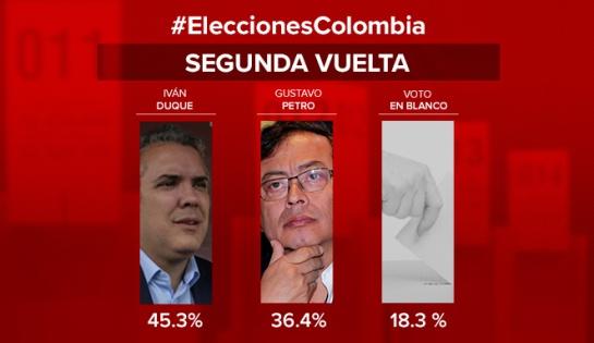 Encuesta Polimétrica elecciones presidenciales: Encuesta final: Iván Duque: 45,3% - Gustavo Petro: 36,4%