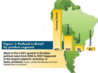 Chile lidera el consumo en alcohol y tabaco y Colombia es tercero