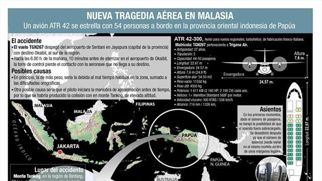 Rescatan 38 cuerpos entre los restos del avión que se estrelló en Indonesia