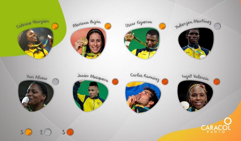 Colombia sonrió en Río Juegos Olímpicos: Colombia sonrió en Río: Los mejores Juegos Olímpicos en la historia del país