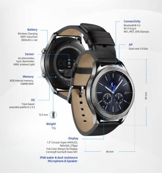 Samsung Gear S3: Gear S3, el nuevo reloj inteligente de Samsung