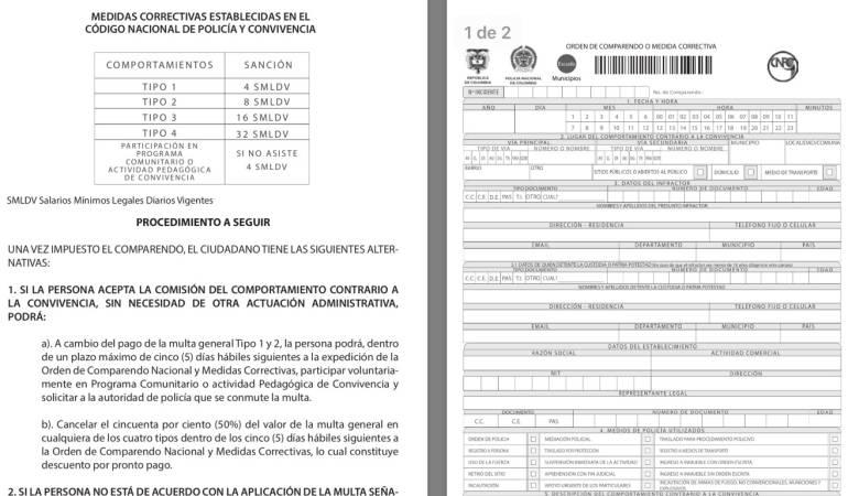 Comparendo a infractores: El comparendo que impondrán a infractores del nuevo Código Nacional de Policía