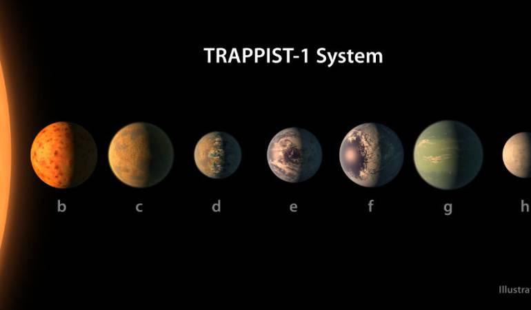 El nuevo sistema es relevante para los científicos por su cercanía a la Tierra en términos astronómicos.