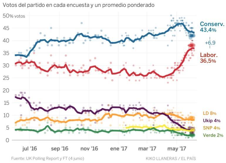 mayoria absoluta elecciones españa
