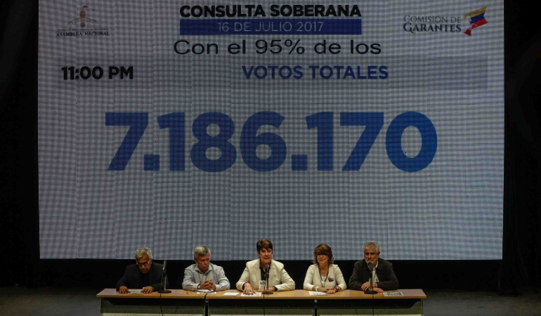 Resultado del plebiscito en Venezuela