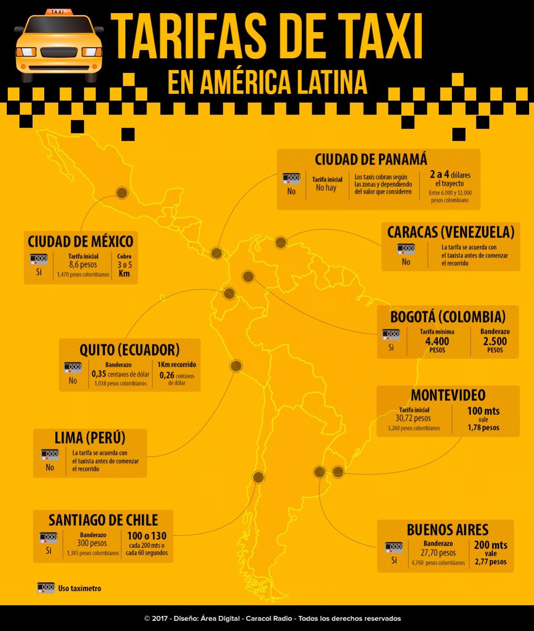 Costo de la carera mínima en Colombia: Así son las tarifas de taxi en América Latina