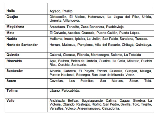 Coomeva no operará más en 223 municipios del país