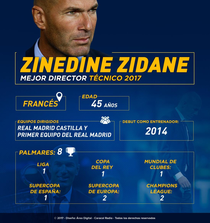 Zinedine Zidane the best: Zinedine Zidane, mejor director técnico del 2017