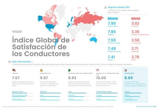 Satisfacción de los Conductores: Colombia es uno de los peores países para conducir, según Waze