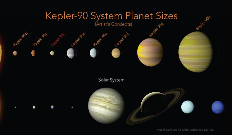El Observatorio de Calar Alto Sistema Solar: El Observatorio de Calar Alto halla su primer planeta fuera del Sistema Solar