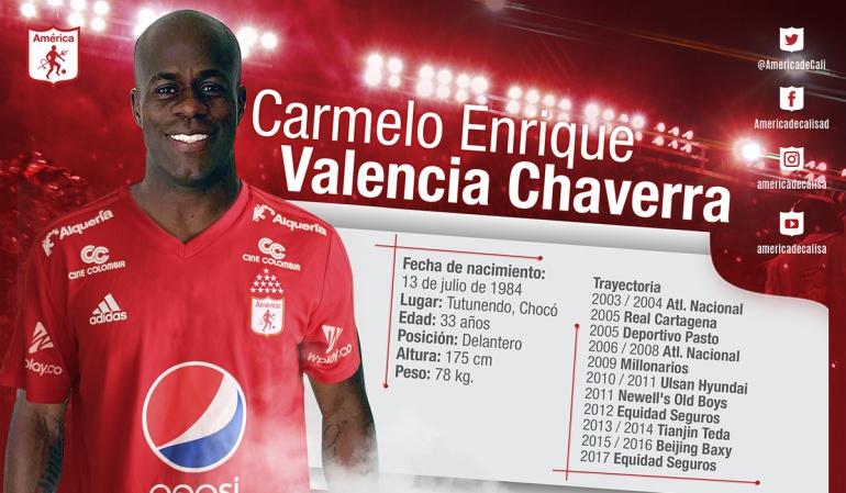 Fútbol colombiano América: Carmelo Valencia fue oficializado como nuevo jugador del América