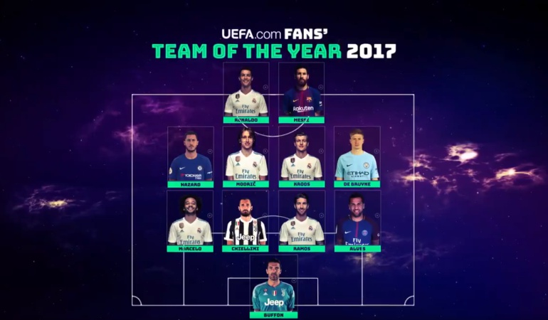 UEFA once ideal 2017: La UEFA da a conocer el once ideal del 2017