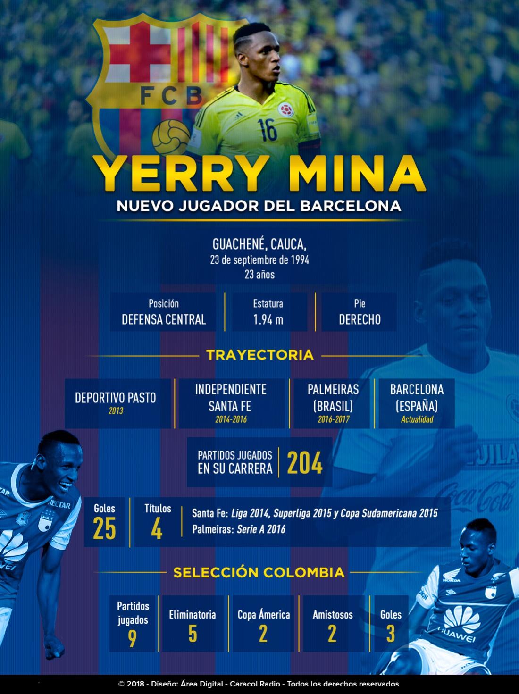 Trayectoria de Yerry Mina: De Pasto a Barcelona, así ha sido la trayectoria de Yerry Mina