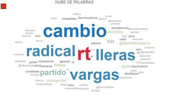 Elecciones presidenciales 2018: Así se movió Twitter frente al apoyo de Cambio Radical a Vargas Lleras