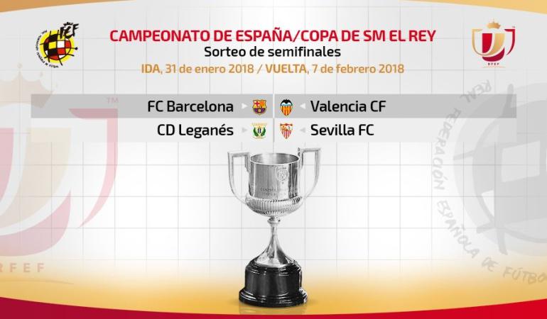 Semifinales Copa del Rey: Definidos los cruces de semifinales en la Copa del Rey