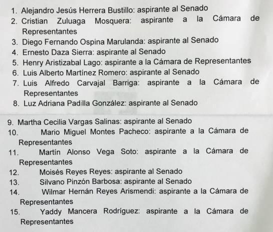 Fiscalía llama a interrogatorio a 15 candidatos al Congreso