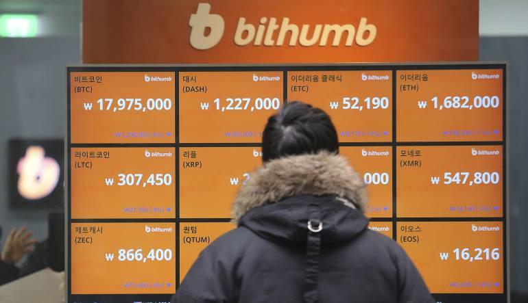Bitcoin: Bitcoin en picada