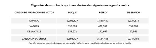 Elecciones Colombia 2018: Así marca el último IAPE, a nueve días de la elección presidencial