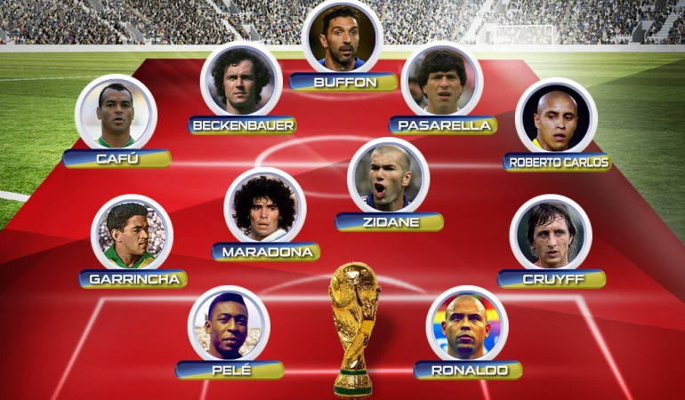Once histórico Mundiales MisterChip: El once histórico de los Mundiales según MisterChip