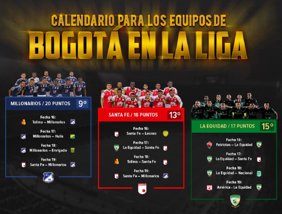 liga aguila millonarios santa fe: ¿Le alcanzará a los equipos bogotanos para estar en las finales de la Liga?