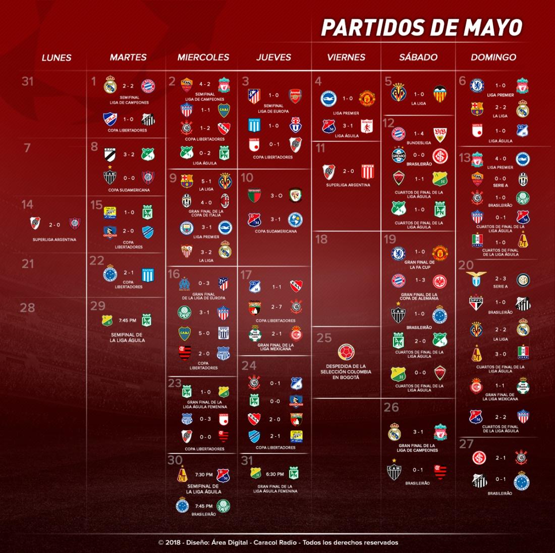champions League, copa libertadores liga aguila calendario: Mayo, mes de fútbol y definiciones en Champions, Liga y Libertadores