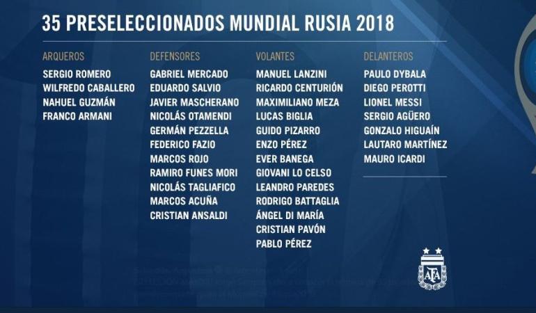 Argentina define sus 35 preseleccionados para el Mundial de Rusia 2018