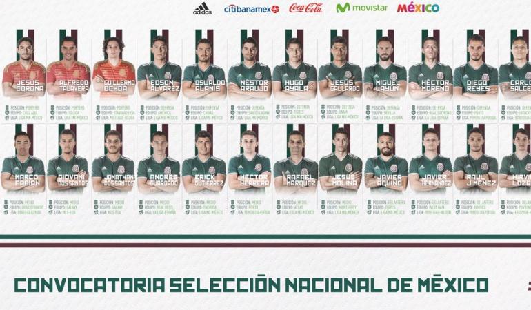 Selección México preconvocados Mundial Rusia 2018 Juan Carlos Osorio: J.C. Osorio anuncia 28 preconvocados de México para el Mundial de Rusia
