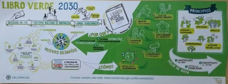 Colciencias: Presentan Libro Verde 2030, política de innovación transformativa