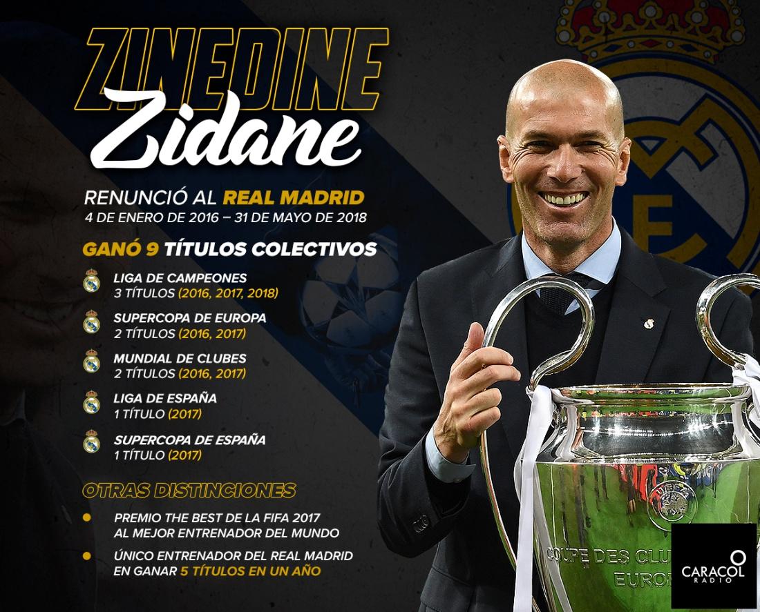 Zinedine Zidane renuncia Real Madrid: Zinedine Zidane renunció al Real Madrid tras 878 días